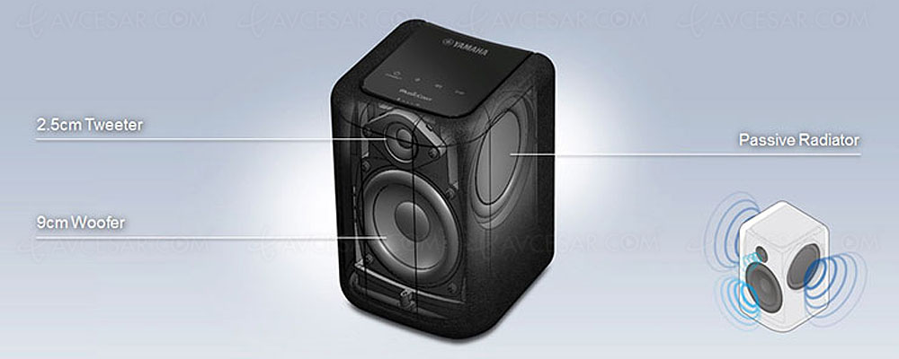 the yamaha wx 010 the only multiroom you need audio. Black Bedroom Furniture Sets. Home Design Ideas