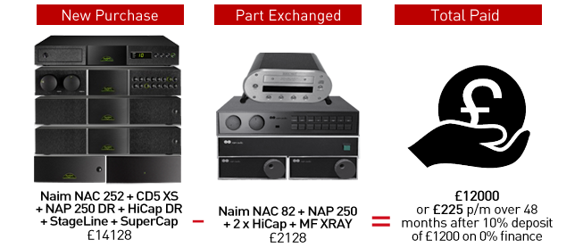 Naim high end part exchange