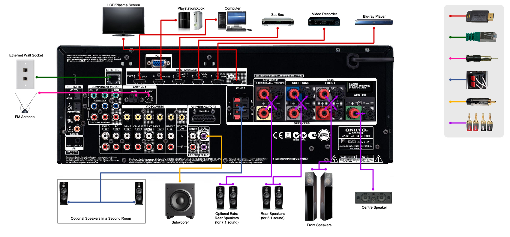 Av Equipment Wiring Diagrams Another Blog About Diagram Emc Rc Home Cinema Set Up Guide Audio Affair Rh Audioaffair Co Uk