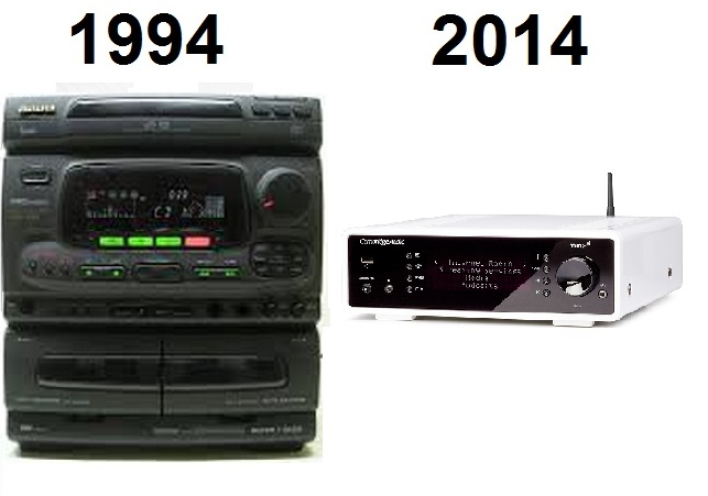 20 Years of What Hi-Fi?: The Winners Then/The Winners Now