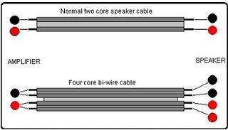 wiring_options