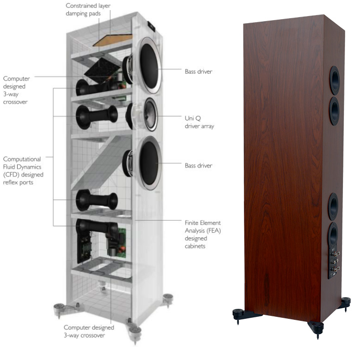 The KEF R-Series: Reference Without the Price Tag - Audio Affair Blog