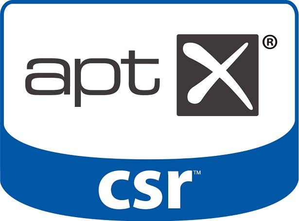 APTX-LOGO