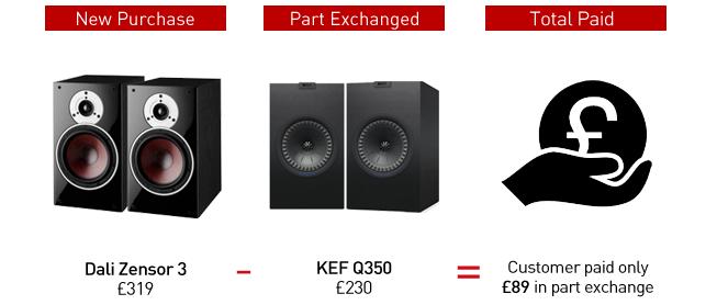 Dali Zensor 3 part exchange