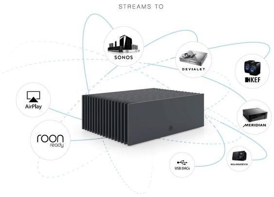 Roon Nucleus Plus Music Server